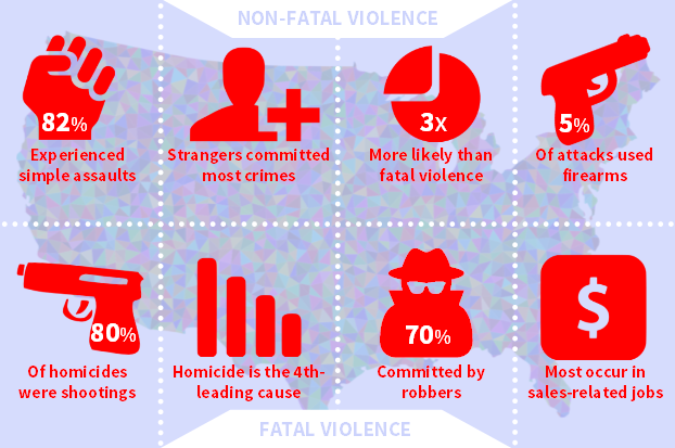 Prepare Your Crisis Team during National Workplace Violence Awareness Month